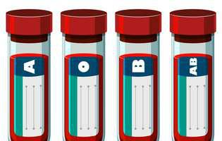 Grupa de sânge și imunitatea ta