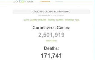 statisticile pandemiei de coronavirus