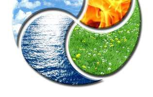 Tu ești Apă, Aer sau Foc? Descoperă cele 4 semne zodiacale
