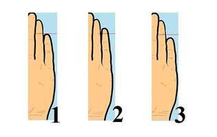 degetul mic și personalitatea