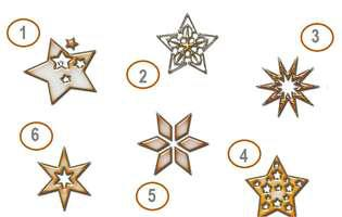 alege o stea care se potrivește cu firea ta