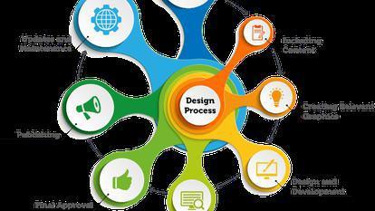 (P) Câteva sfaturi pentru a alege serviciile unei firme de creare site web