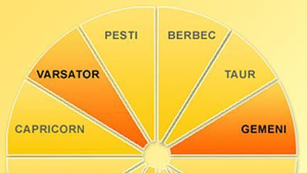 Aerul – Elementul comunicativ din astrologia vestica