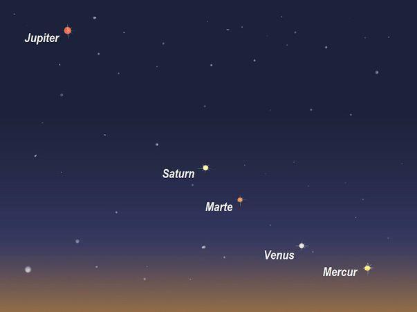 5 planete ne oferă azi un spectacol rar! Află dacă zodia ta are ceva de câștigat din asta!
