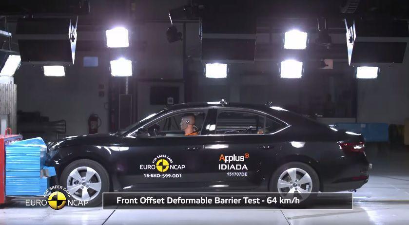 EuroNCAP – Skoda Superb, Hyundai i20 și Fiat Panda Cross au fost testate de autoritatea europeană