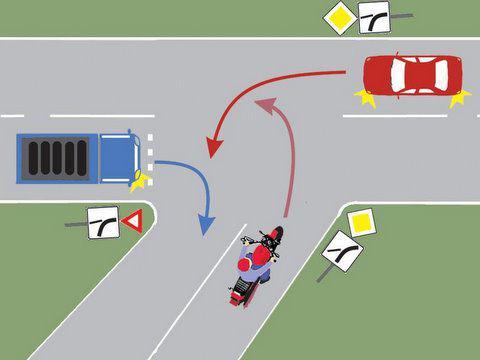 Chestionar auto – Care dintre vehiculele din imagine va intra primul în intersecție?