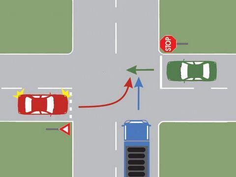 Chestionar auto – Care dintre autovehicule va trece al doilea prin intersecția prezentată?