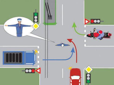 Chestionar auto – Ce autovehicule pot pătrunde în intersecție?