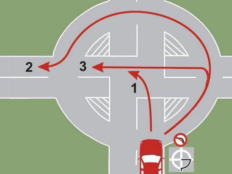 Chestionar auto – Ce traseu trebuie să urmați pentru a vira la stânga în intersecție?