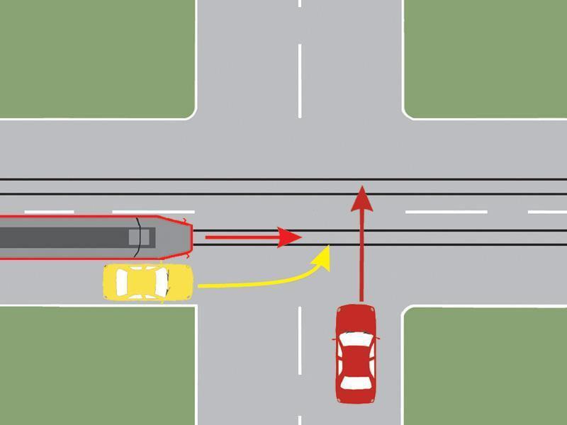 Chestionar auto – Care dintre cele trei vehicule trece primul prin intersecție?