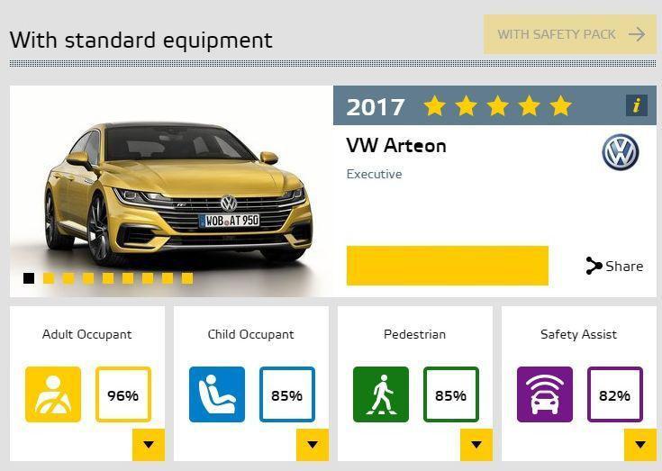 Cele mai sigure mașini din 2017 în funcție de clasă. Acestea au obținut 5 stele din 5 | VIDEO