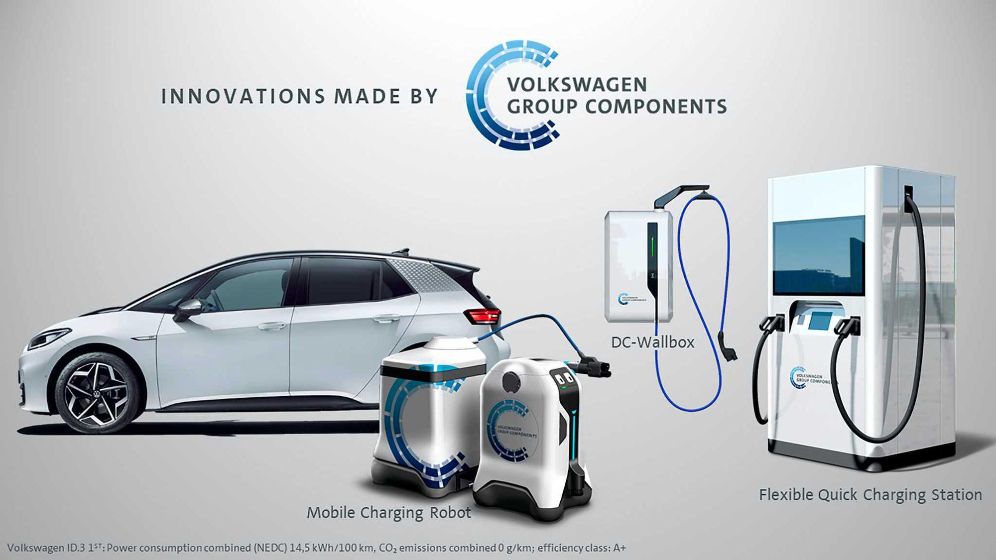Volkswagen lucrează la un nou tip de stație electrică. Încărcare rapidă acasă!