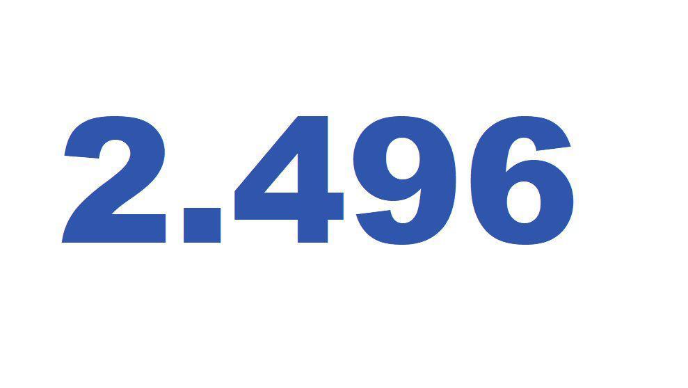 Cifra ediţiei de mai 2021
